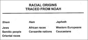 in Racial bible domination genesis
